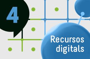 Recursos digitals Matemàtiques 4 Atòmium